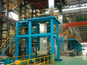 Hot Dip Coil Galvanizing Line